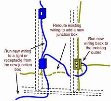 adding a new junction box electrical tips in 2019 home electrical wiring electrical wiring