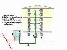Installation électrique Belgique Le Raccordement De L 233 Lectricit 233 Au R 233 Seau Collectif