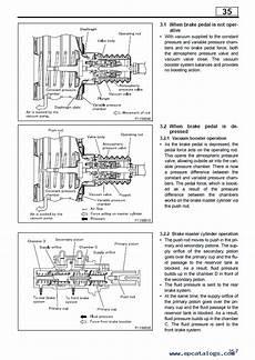 online car repair manuals free 1995 mitsubishi truck spare parts catalogs mitsubishi fuso canter euro 5 australia shop manuals pdf