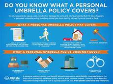 what does a personal umbrella policy cover allstate