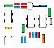 Peugeot 206 SW 2003  2010 Fuse Box Diagram Auto Genius