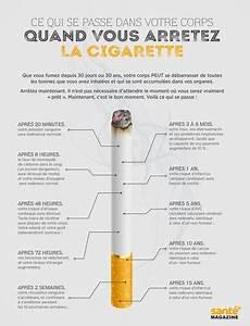 Ce Que Les Fabricants De Cigarettes Ne Veulent Pas Que