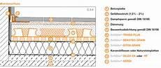 Balkon Bodenaufbau Detail - dr 228 nsysteme unter balkon und terrassenbel 228 flachdach