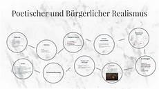 Poetischer Und B 252 Rgerlicher Realismus By Eline K On Prezi