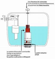 changer mécanisme chasse d eau fuite d eau dans la cuvette wc r 233 solue en partie bis