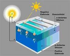wie funktionieren solarzellen photovoltaik solatech mathis gmbh lustenau