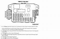 I A 1989 Honda Crx Dx And It Doesn T A Fusebox