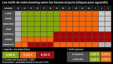 Tarifs Bowling Le Looping Montivilliers