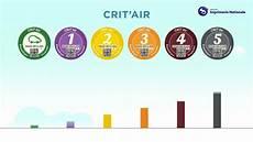 liste voiture crit air 2 obtenir certificat qualit 233 de l air crit air la vie