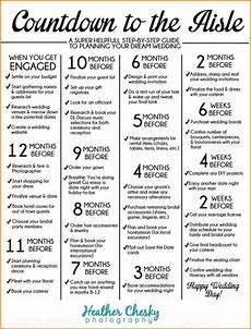 7 Step Wedding Guide Checklist And Printable Sheet