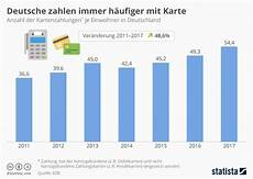 bezahlen in schweden infografik deutsche zahlen immer h 228 ufiger mit karte