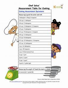 cooking measurement worksheets free 1982 chef solus cooking measurements guide
