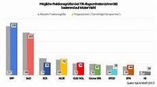 wahl frankreich prognose europawahl 2019 fast alles anders euractiv de