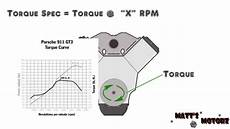Difference Between Torque And Hp