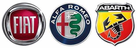 Abarth Alfa Romeo Fiat Dealer Sydney  Leichhardt