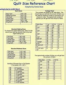 the world of longarm quilting quilt size reference chart
