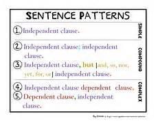 sentence patterns 3rd 7th grade worksheet lesson planet