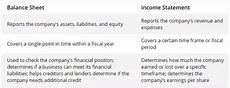 what are the major differences between balance sheet and income statement quora
