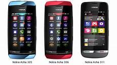 Daftar Harga Hp Nokia Terbaru Oktober 2012 Tutorial Seru