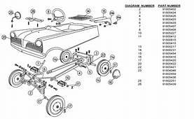 Basic Car Parts Diagram  Displaying 15 Gallery Images