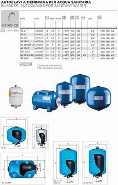 vaso di espansione 100 litri prezzo parte di ricambio flangia dn 25 1 per vaso di espansione