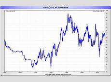 price of gold today gram