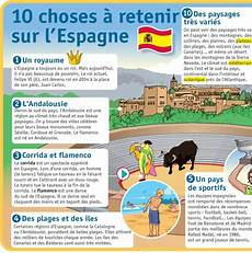 Educational Infographic Fiche Expos 233 S 10 Choses 224