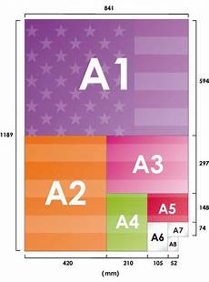 a0 a1 a2 a3 a4 a5 a6 a7 a8 a9 a10 paper sizes graphic