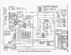1968 dodge carburetor wiring diagram wiring diagram for 68 charger moparts forums
