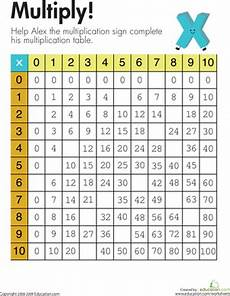 multiplication worksheets for third grade 4986 alex s multiplication table worksheet education