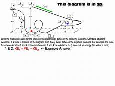 work roller coaster worksheet for physics