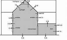 u werte 6 2 building insulation envelope