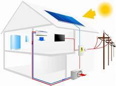 climatisation maison individuelle climatisation maison individuelle ventana