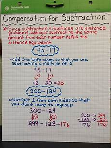 compensation estimation worksheets 8186 compensation strategy from askia anchor charts