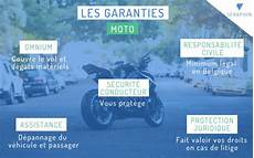 Combien Coute Assurance Scooter 125 Univers Moto
