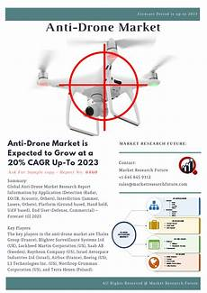 Anti Drone Market Research Report Information By