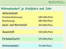 ganzjaehrig solare waerme im solare hybridanlagen in der landwirtschaft
