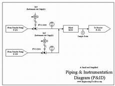 P Id Piping And Instrumentation Diagram