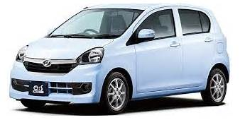 New Japanese Cars In Pakistan Prices Specs Mileage Features