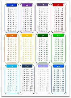 printable times table chart x1 a4 size portrait download for free 365 quotes