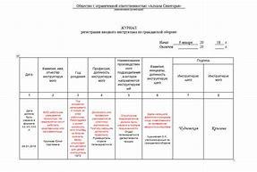 журнал вводного инструктажа по охране труда срок хранения статья
