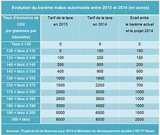 Calcul Ecotaxe Voiture Occasion Allemagne Malus Carte Grise Calcul Carte Grise Prix Taxe Co2