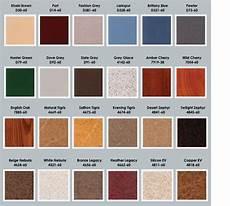 Plastic Laminate Colors