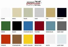 we review epoxy coat 174 garage floor coatings and kits all