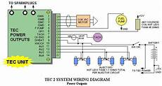 Top End Performance Electromotive Sensors And Technical