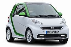 Smart Fortwo Electric Drive 2009 2014 Review Carbuyer
