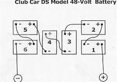 wiring diagrams 36 48 volt battery banks mikes golf carts bonnies board diagram wire