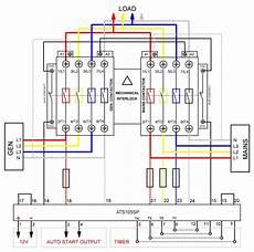 automatic standby generator wiring diagram free wiring diagram