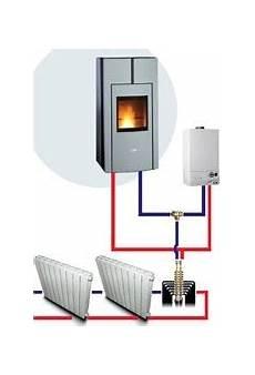 prix installation chauffage central pellets chauffage central pellet energies naturels
