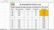 weight calculation formula of stainless steel wire youtube